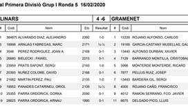 "Ronda 5: GRAMENET ""A"" 6 - LLINARS ""A"" 4"