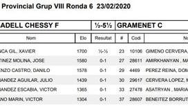 Ronda 6: COLON SABADELL CHESSY 'F' 0.5 -GRAMENET 'C' 5.5