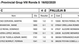 """Ronda 5: GRAMENET """"C"""" 4 - PALLEJÀ """"B"""" 2"""