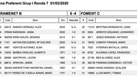 RONDA 7: Gramenet 'B'  6 - 4 Foment 'C'
