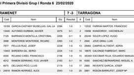 """Ronda 6: GRAMENET """"A"""" 7 - TARRAGONA 3"""