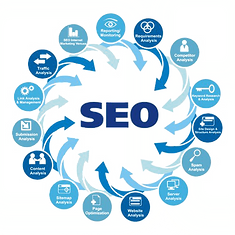 Search engine optimization | NextGen Business Council