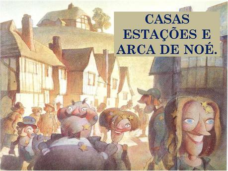 Atividades n°145 - Casas Estações e Arca de Noé - 24/09/2021