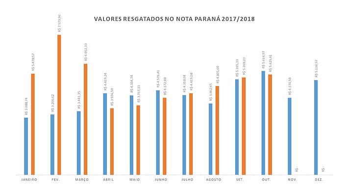 grafico17e18.png