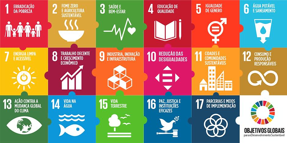 17 Objetivos Globais para o Desenvolvimento Sustentável