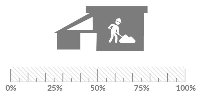 Status da obra Escola Estância Betânia