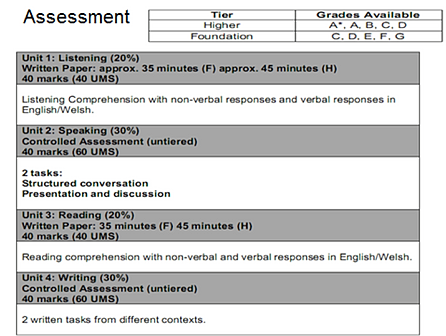 Assessment 3 contemp policing