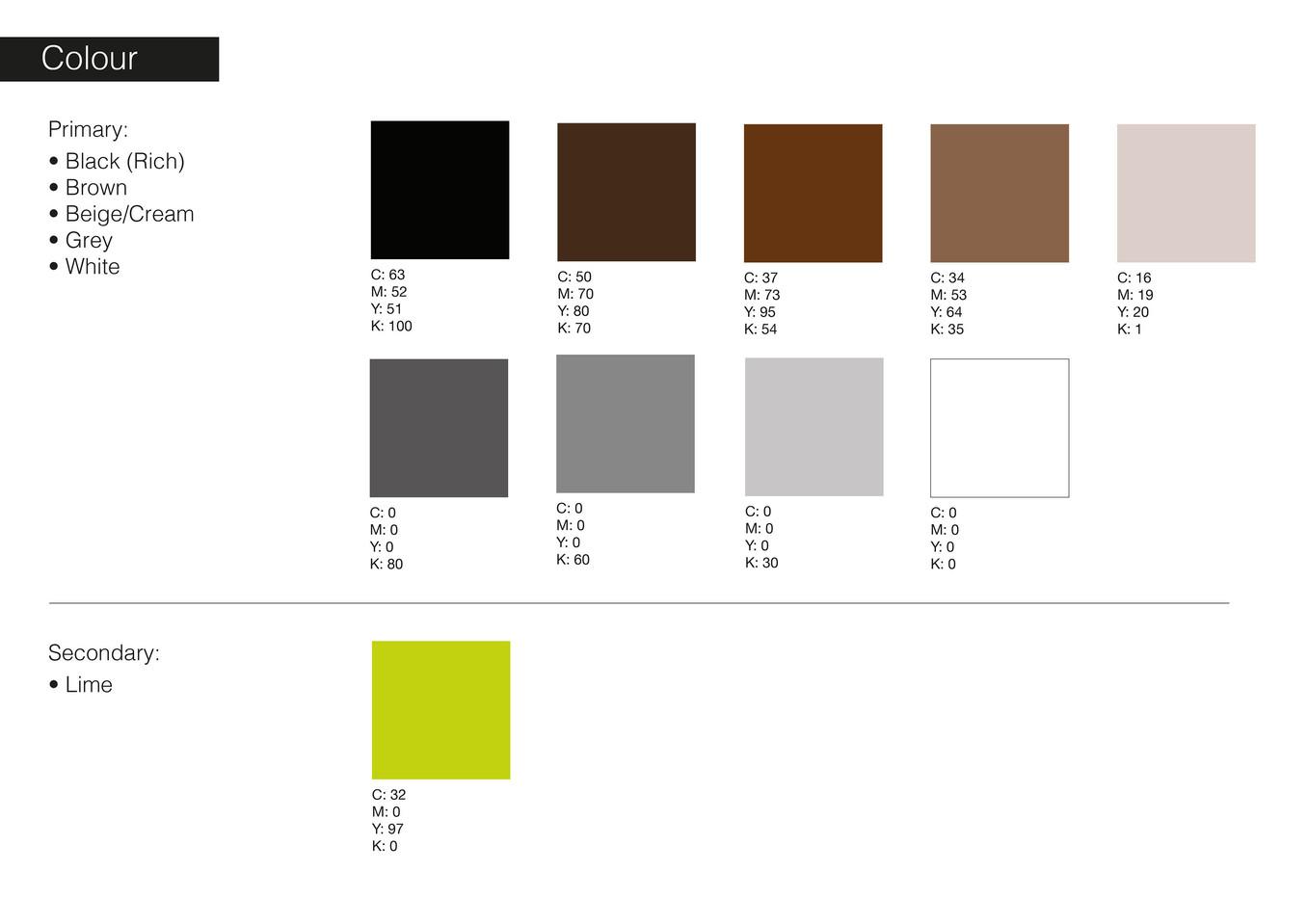Coffee House Visual Identity - Style Board 3