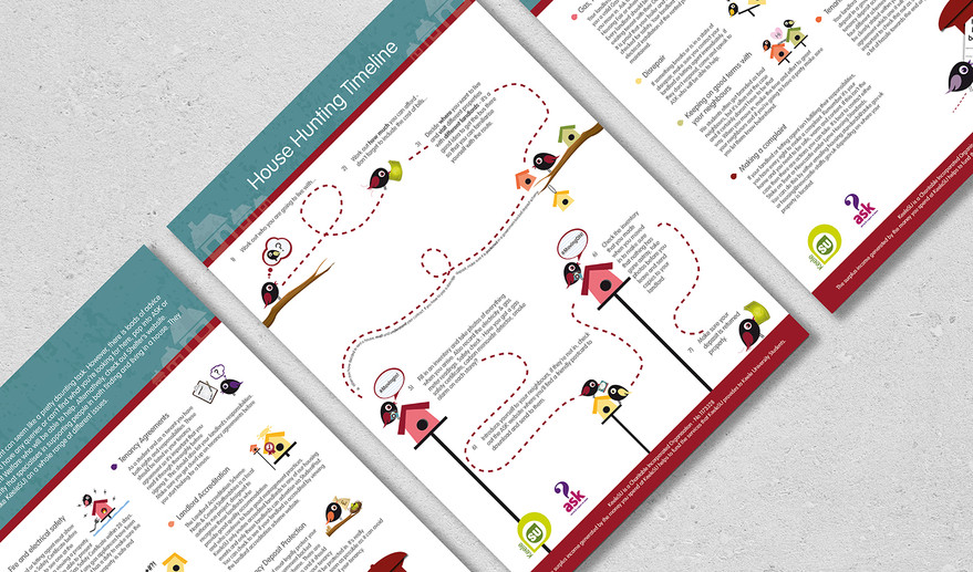 Site Ready A4 double Sided Leaflet Housi
