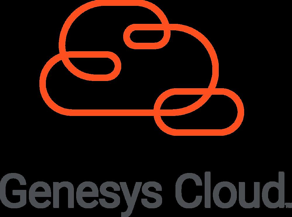 Řešení Genesys Cloud sjednocuje komunikaci napříč všemi komunikačními kanály: telefonními hovory, e-maily, chaty a textovými zprávami. Týmům péče o zákazníky tak umožňuje poskytovat výjimečné služby.