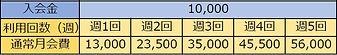 キッズ料金表.jpg
