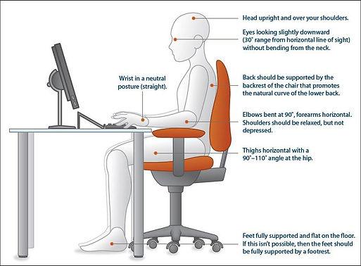 Body Posture.JPG