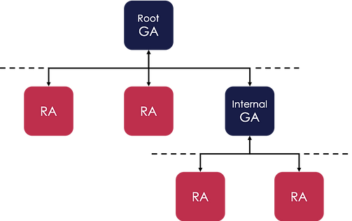 commelec_structure_2.png