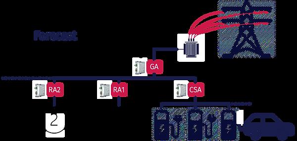 csfc_schematic.png