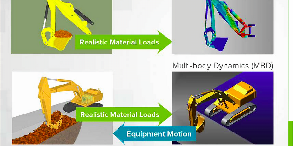 Altair Webinar : Designing Construction & Mining Equipment Using Altair EDEM Bulk Material Simulation