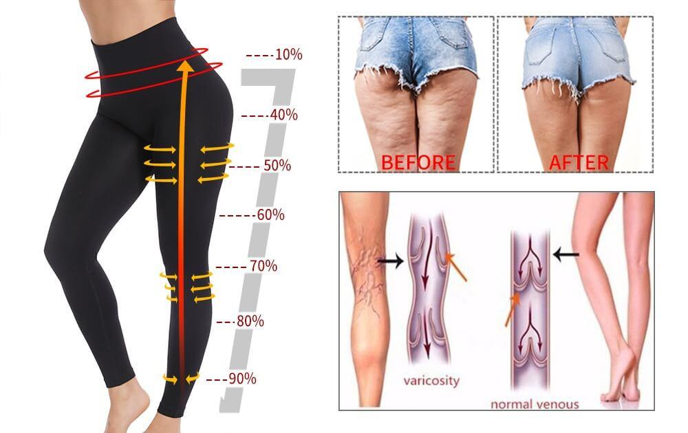 Los Mejores Leggins Reductores Anti celulitis Efecto Push Up Vestir Compresión Adelgazantes Para ir de vacaciones