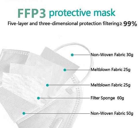 3Parairdevacaciones-mascarillas-fffp3-re