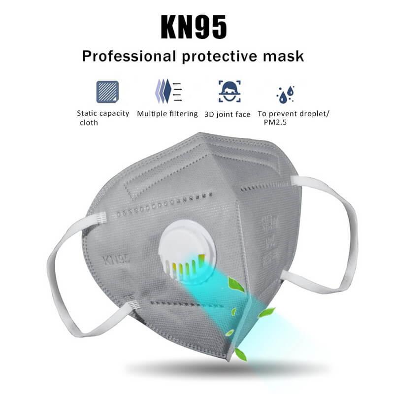 Mascarrillas respiratorias antivirus N95 parairdevacaciones