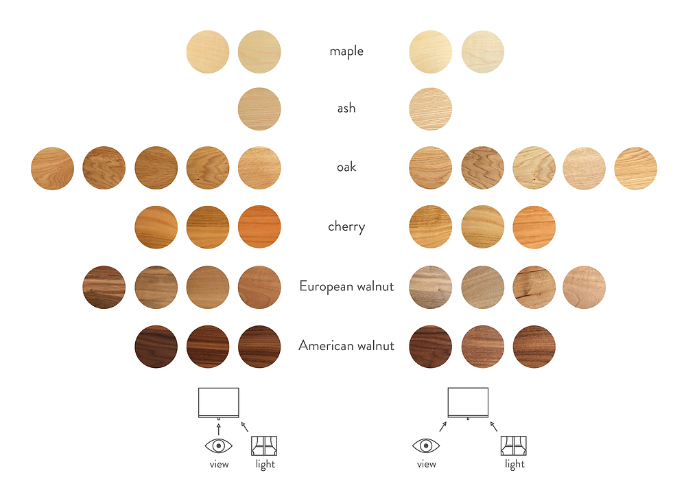 nightstand wood color guide