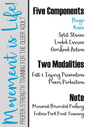 Components Modality Infographic.jpg