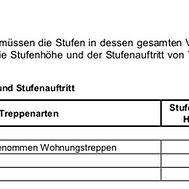 quasiii-Tabellen_Skizzen_Beschreibungen