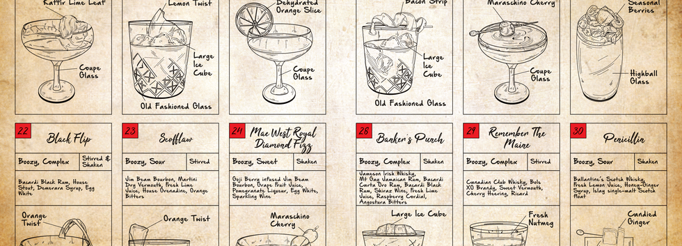 Cocktail Menu Pg 2