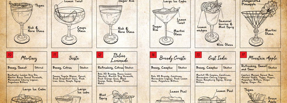 Cocktail Menu Pg 3