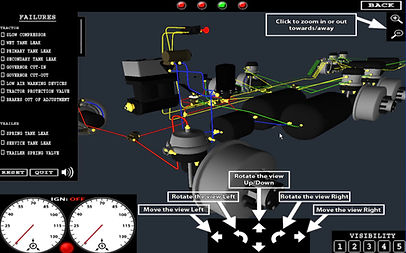 A screen grab of the virtual reality airbrakes system including a list of potential failures.