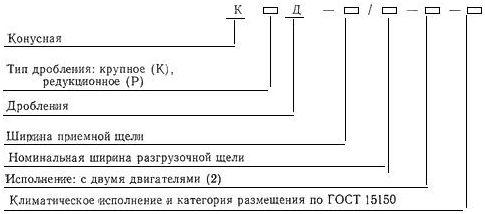 структура КРД.jpg