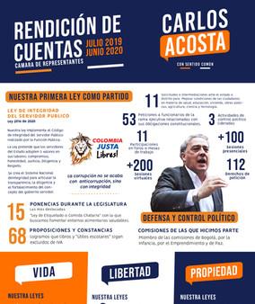 Carlos Eduardo Acosta Rendición de Cuent