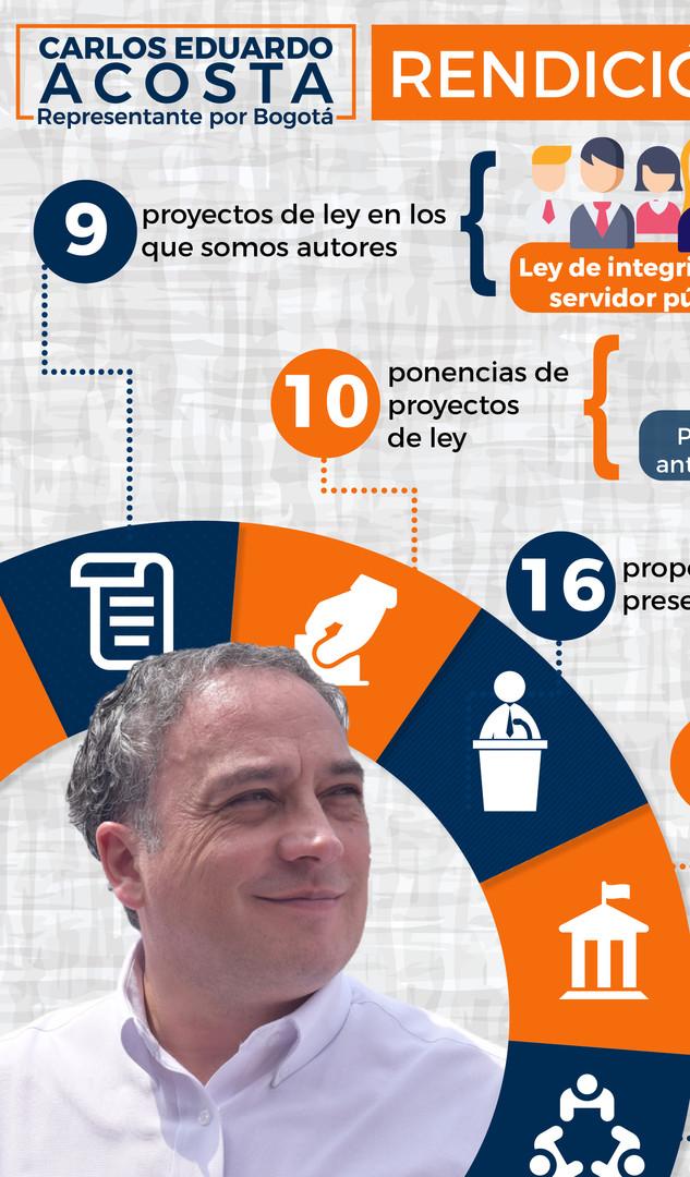 Rendición de cuentas Carlos Acosta