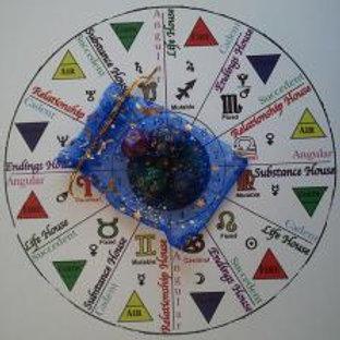 Astrology Gameboard