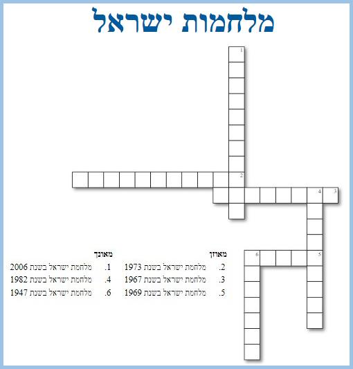מלחמות ישראל קל