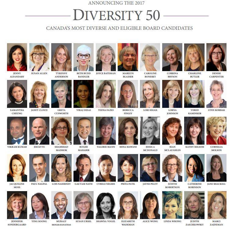 Canada Board Diversity Council