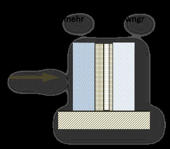 DIN EN 1991-1-4:2010-12 Bild 5.1 Vorschlag zur verbesserten Darstellung bezogen auf ein Stahlbetonfertigteil in Sandwichbauweise