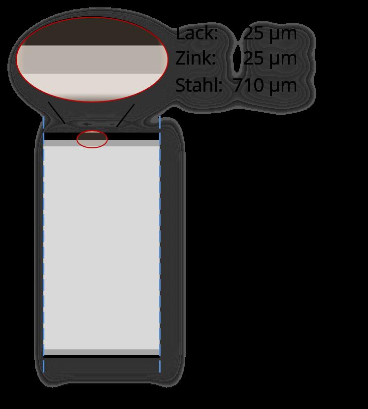 Schematische Darstellung eines bandverzinkten und -beschichteten Stahlblechs