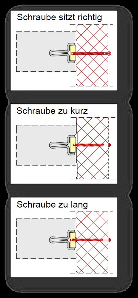 Verschraubung eines Sandwichelementes mit Bohrschrauben in einer Ankerschiene. Ist die Bohrschraube zu lang, so verspannt sie sich. Kurze Schrauben werden nicht oder nur im Werkzeugteil eingeschraubt.