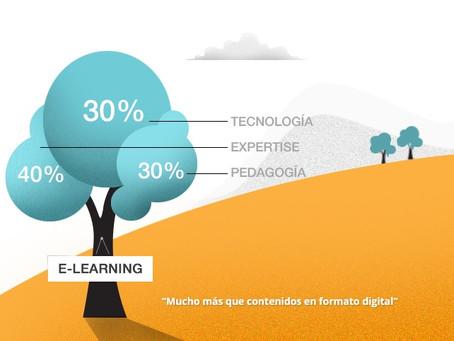 Formación e-learning