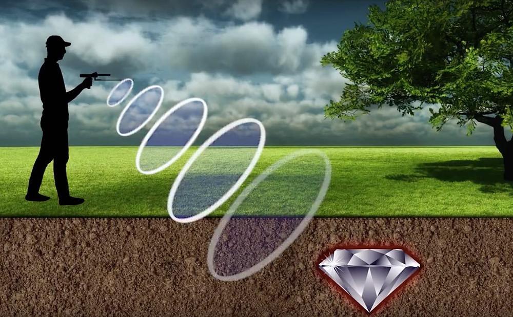 GER Diamond Hunter / détecteur de diamants