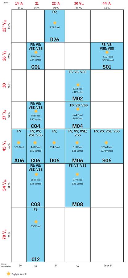 Deck mount skylight chart.png