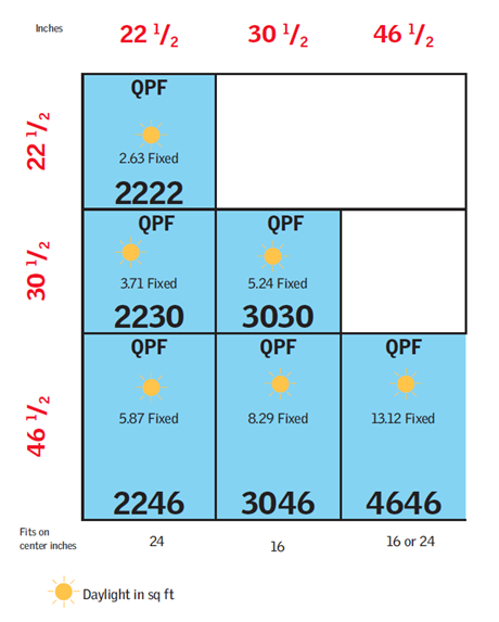 self flashed skylight chart.png