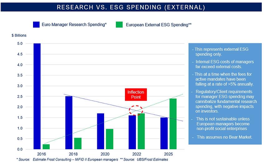 ESG Spending.PNG