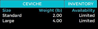 Omega Azul Baja Kanpachi Ceviche (also known as kampachi, amberjack, or longfin yellowtail) Size Table