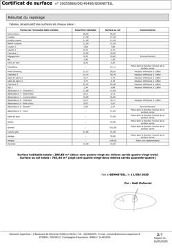 CERTICAT DE SURFACE HP-2