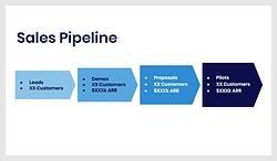 Sales-Pipeline-Slide.png