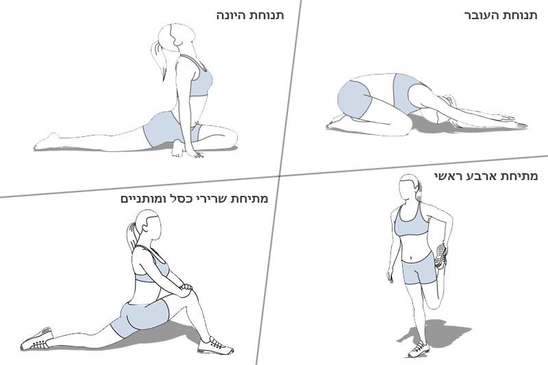 טיפול עצמי בכאב גב תחתון - מתיחות ותנוחות יוגה מומלצות