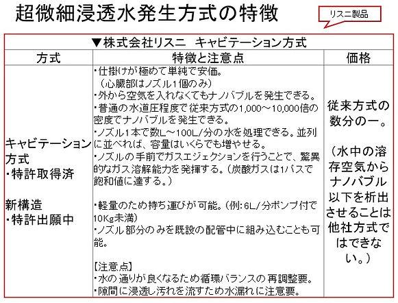 リスニ方式201912.jpg