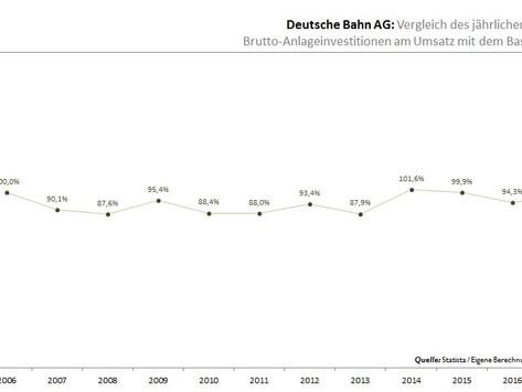 Peter Altmaiers Appetit auf Staatswirtschaft