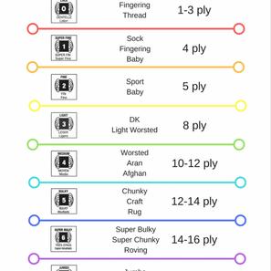 Knitting and Crocheting Yarn Weight Chart