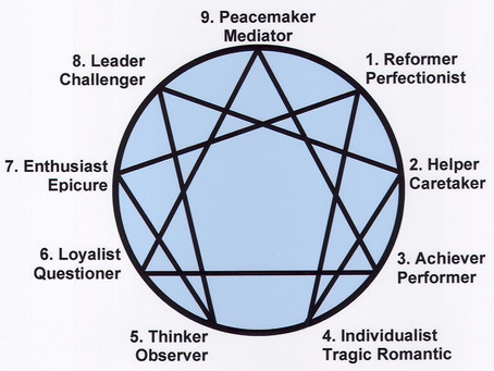 Introducing the Enneagram